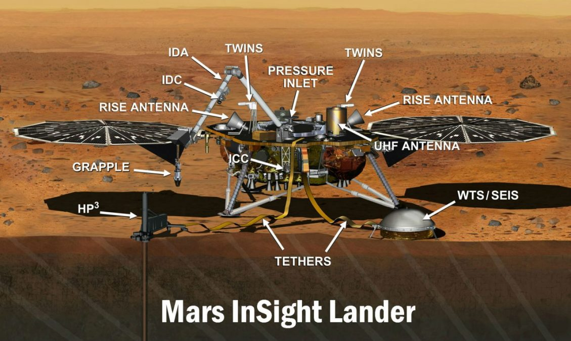 Mars Lander, Exploration, Red Planet